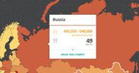 Россия попала в ТОП стран по уровню рабства