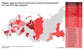 «Это грозит и другим регионам»: Новгородская область первая в России допустила дефолт
