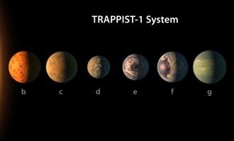 Экзопланеты и внеземная жизнь: о чем рассказали ученые NASA на той самой сенсационной пресс-конференции